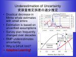 underestimation of uncertainty