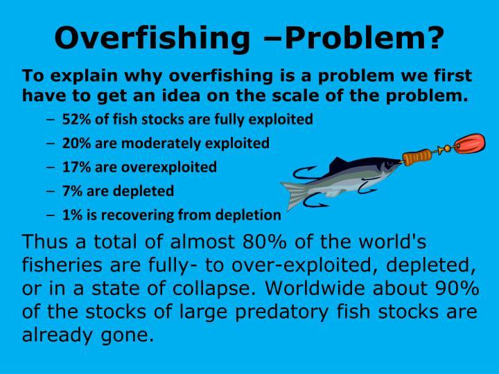 Overfishing –Problem?