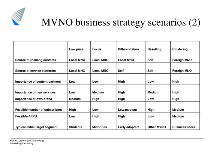 MVNO business strategy scenarios (2)