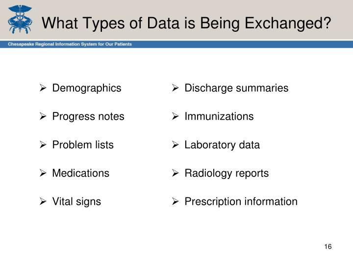 What Types of Data is Being Exchanged?