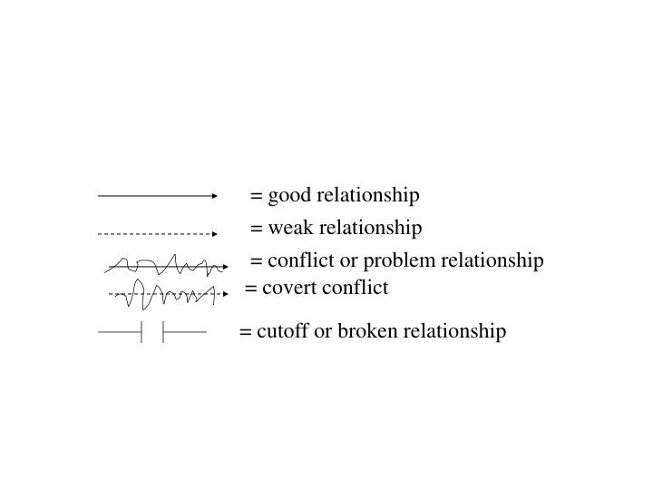 = good relationship