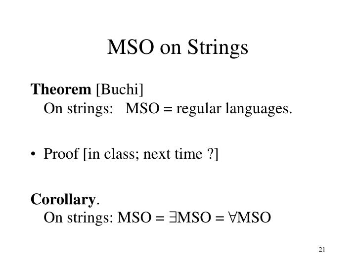 MSO on Strings