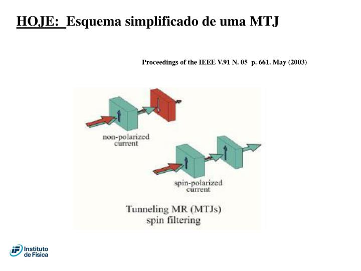 Proceedings of the IEEE V.91 N. 05  p. 661. May (2003)