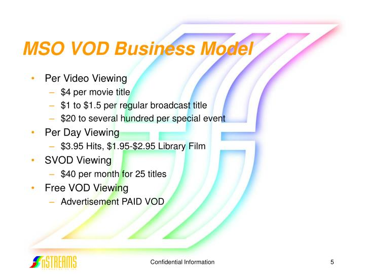 MSO VOD Business Model