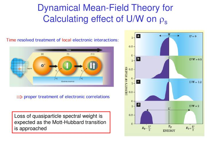 Dynamical Mean-Field Theory for Calculating effect of U/W on