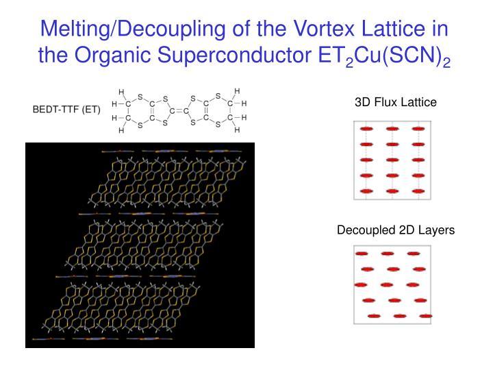Melting/Decoupling of the Vortex Lattice in the Organic Superconductor ET