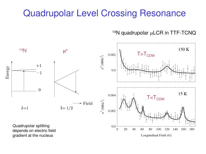 Quadrupolar Level Crossing Resonance