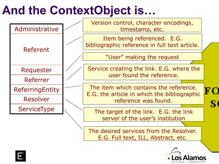 And the ContextObject is…