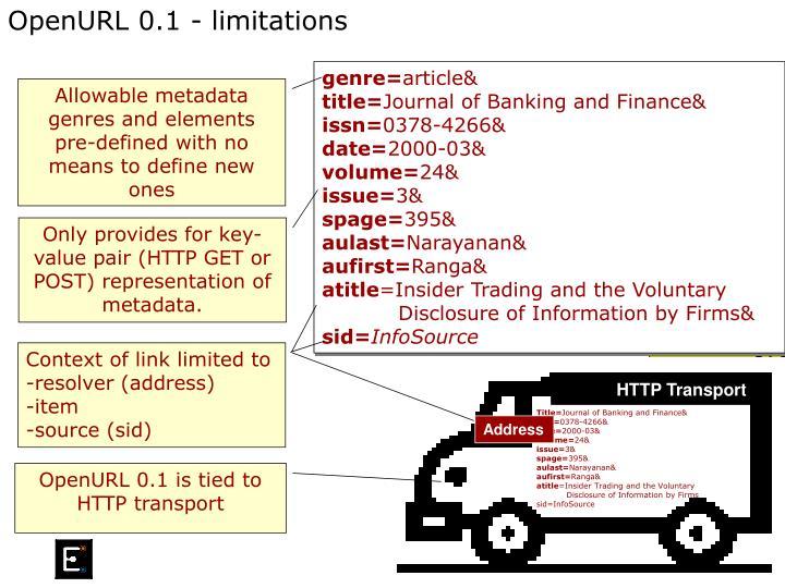 OpenURL 0.1 - limitations