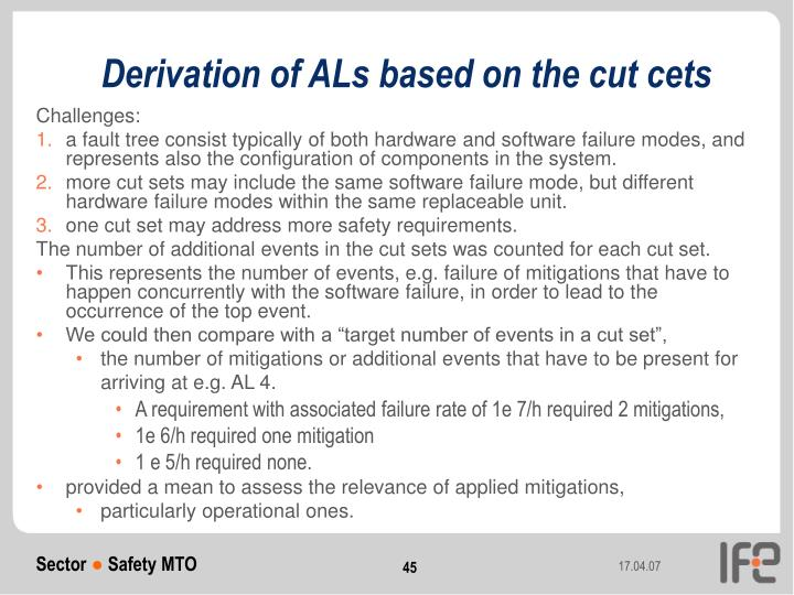Derivation of ALs based on the cut cets