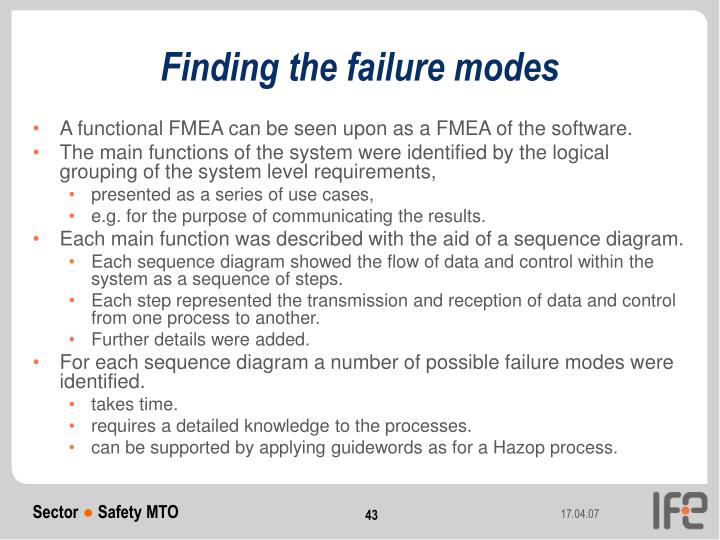 Finding the failure modes