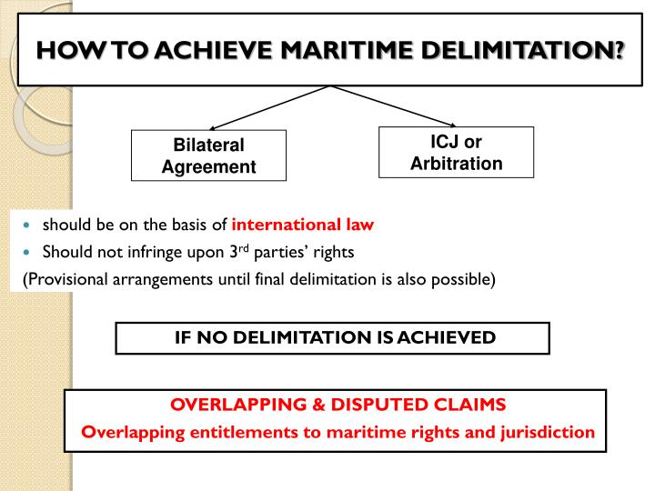 HOW TO ACHIEVE MARITIME DELIMITATION?