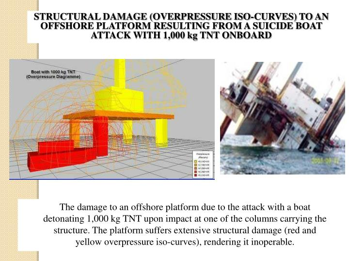 STRUCTURAL DAMAGE (OVERPRESSURE ISO-CURVES) TO AN OFFSHORE PLATFORM RESULTING FROM A SUICIDE BOAT ATTACK WITH 1,000 kg TNT ONBOARD