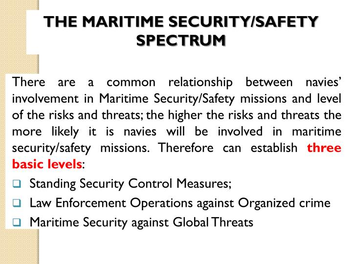 THE MARITIME SECURITY/SAFETY SPECTRUM