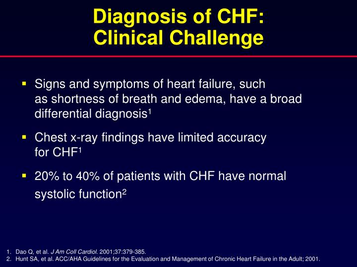 Diagnosis of CHF: