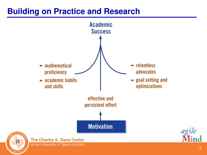 Building on Practice and Research
