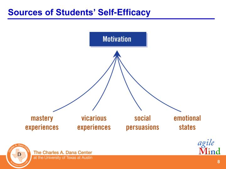 Sources of Students' Self-Efficacy