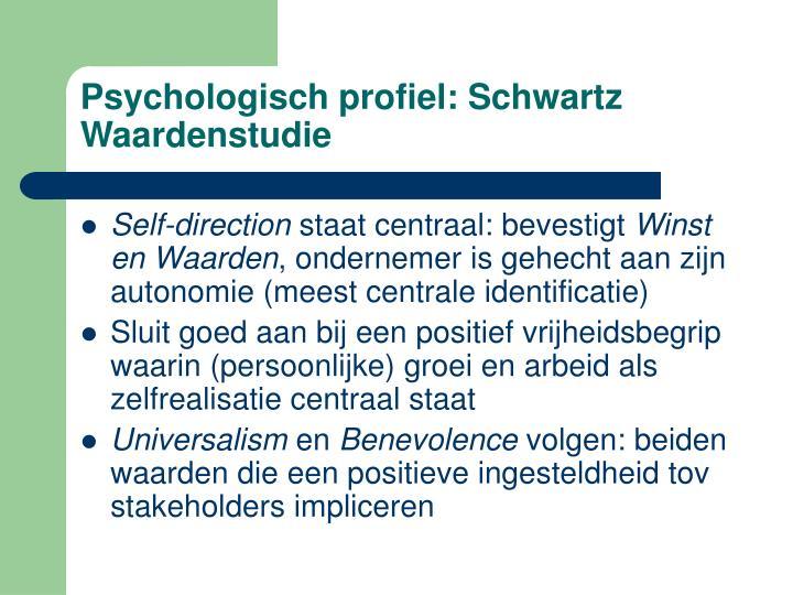 Psychologisch profiel: Schwartz Waardenstudie