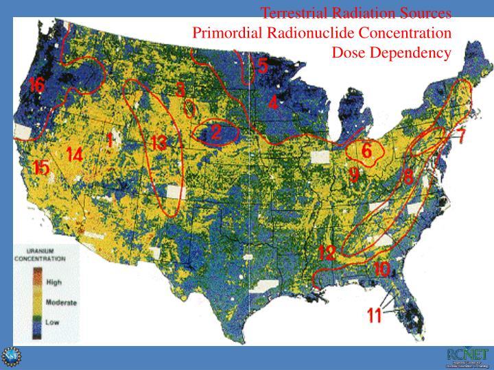 Terrestrial Radiation Sources
