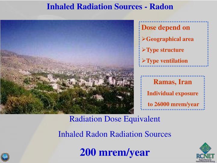 Inhaled Radiation Sources - Radon