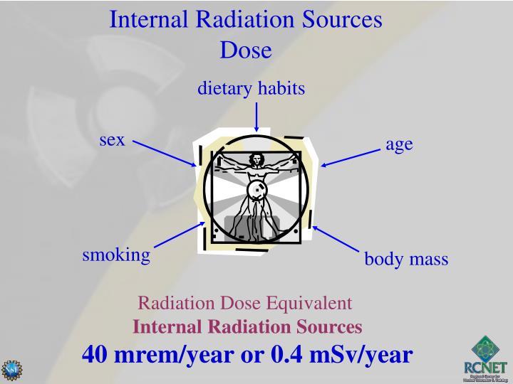 Internal Radiation Sources