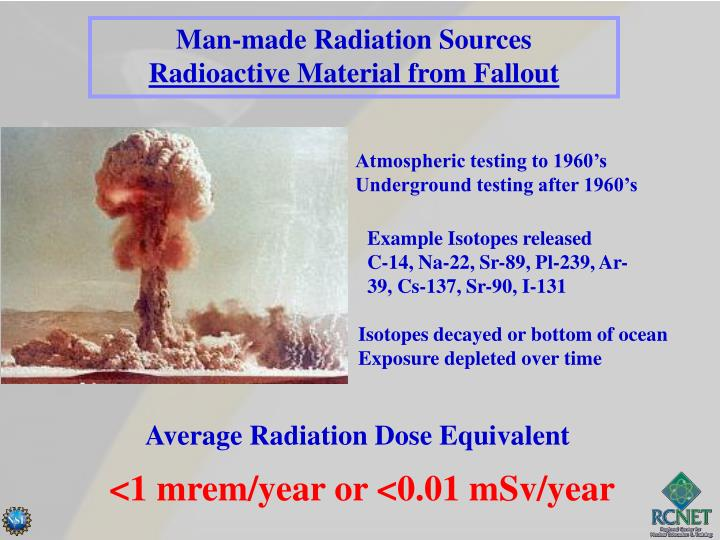 Man-made Radiation Sources