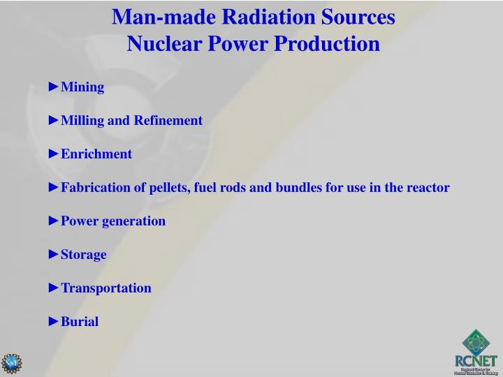 Man-made Radiation Sources Nuclear Power Production