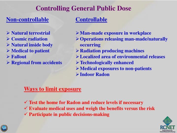 Controlling General Public Dose