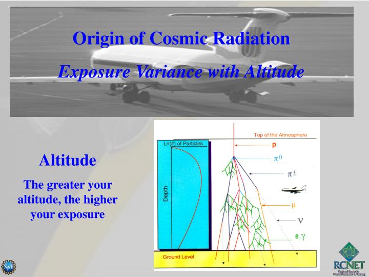 Origin of Cosmic Radiation