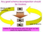 any good schema decomposition should be lossless