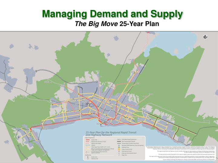 Managing Demand and Supply