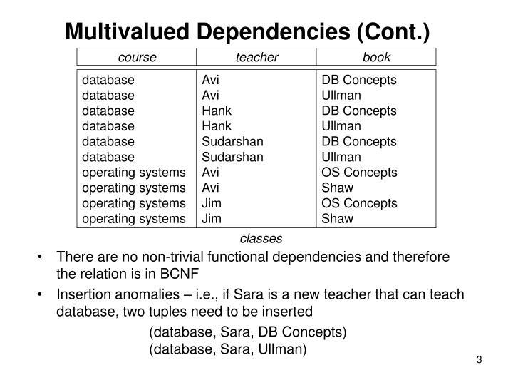 Multivalued dependencies cont