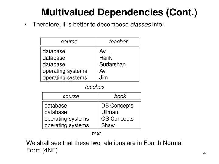Multivalued Dependencies (Cont.)