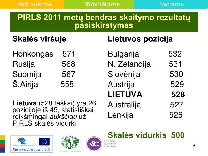 PIRLS 2011 metų bendras skaitymo rezultatų pasiskirstymas