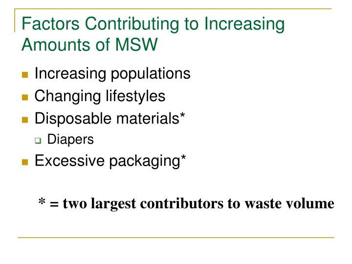 Factors Contributing to Increasing Amounts of MSW