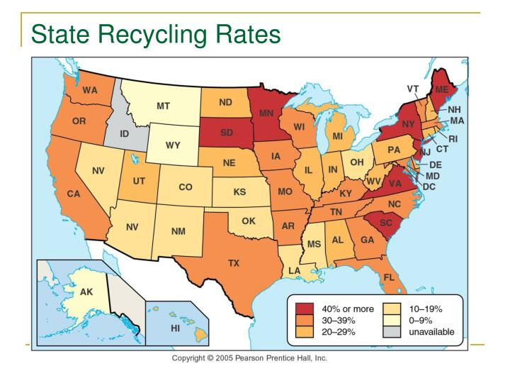 State Recycling Rates