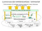 luonnonvara alan kehitt misverkosto toimintamalli