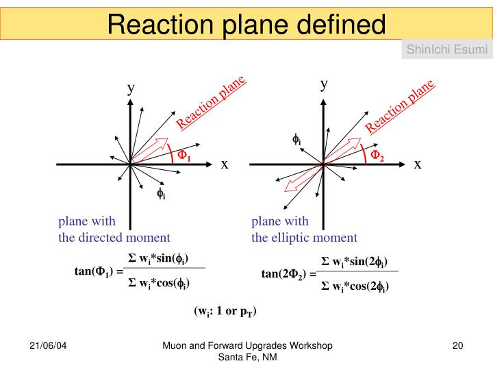 Reaction plane defined