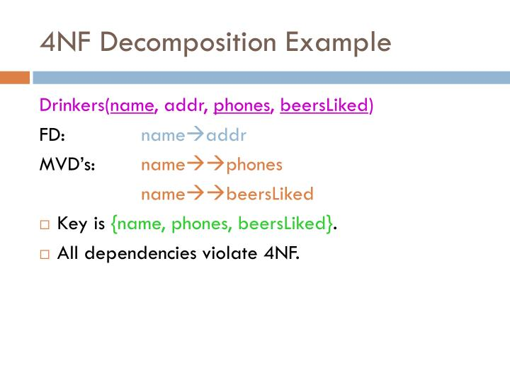 4NF Decomposition Example