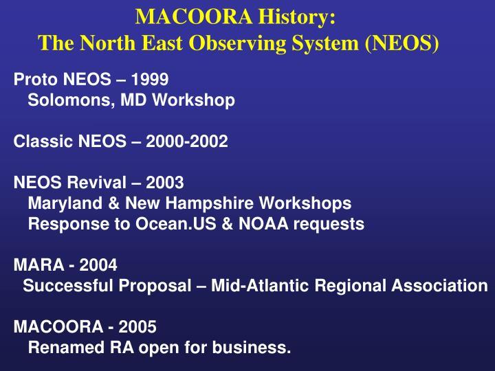 MACOORA History: