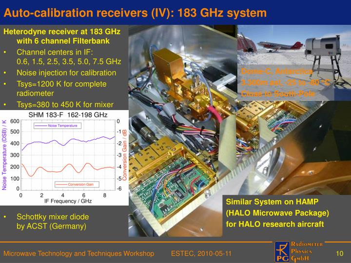 Auto-calibration receivers (IV): 183 GHz system