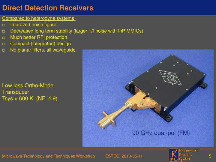 Direct Detection Receivers
