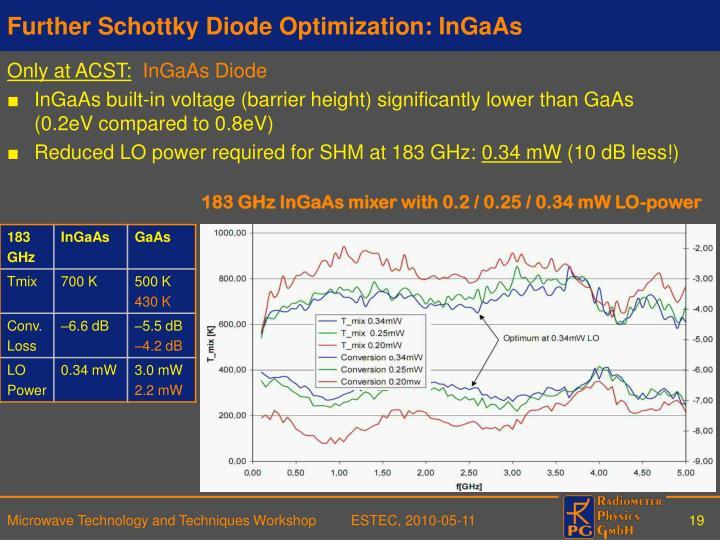 Further Schottky Diode Optimization: InGaAs