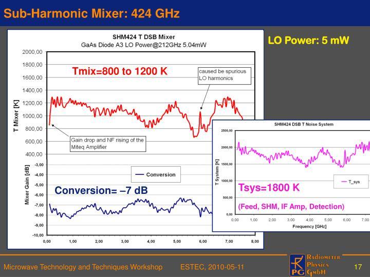 Sub-Harmonic Mixer: 424 GHz