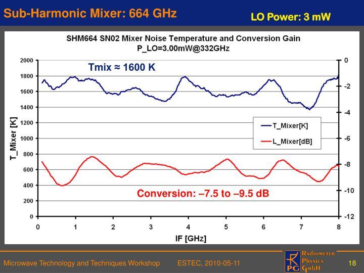 Sub-Harmonic Mixer: 664 GHz