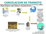 cancelacion de transito