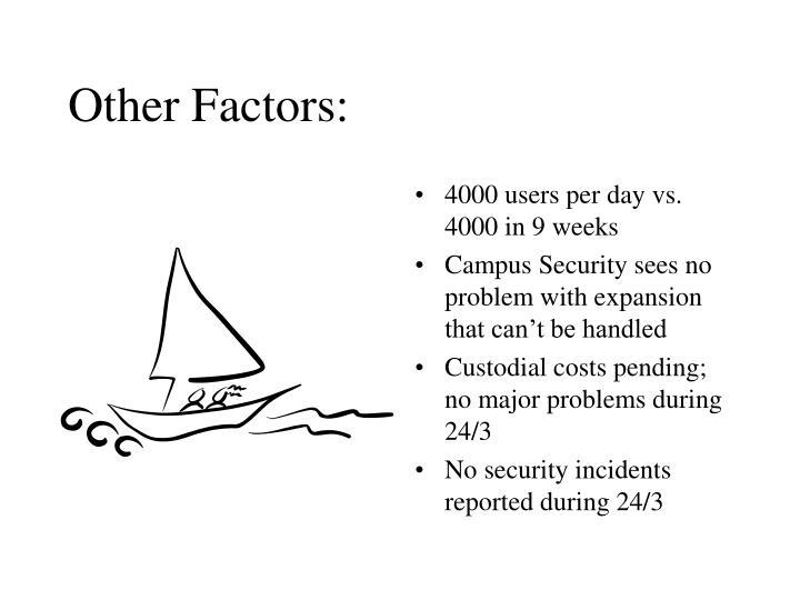 Other Factors: