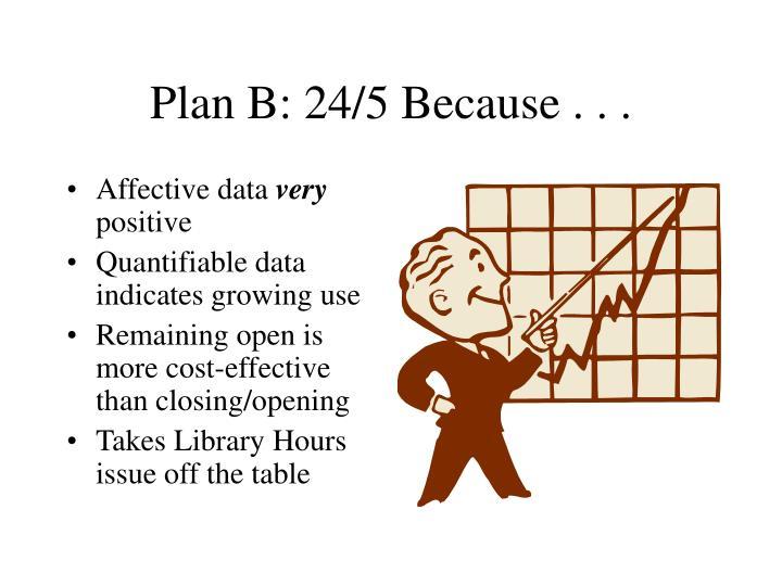 Plan B: 24/5 Because . . .