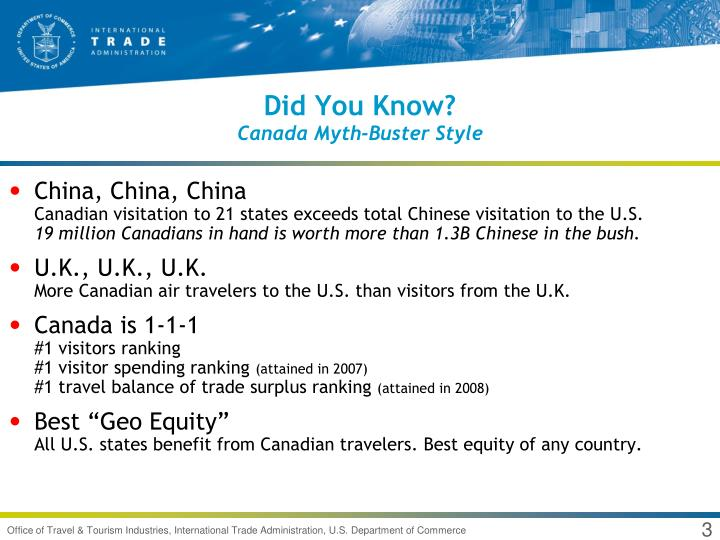 Did you know canada myth buster style