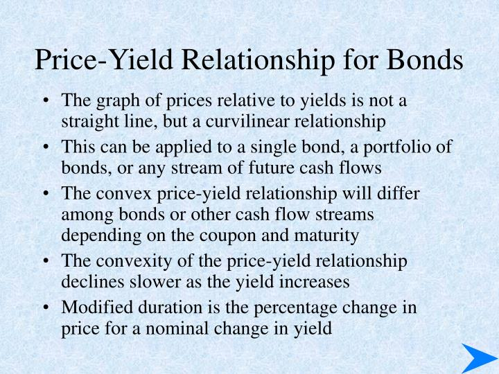 Price-Yield Relationship for Bonds